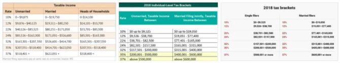 Income Tax Brackets 3