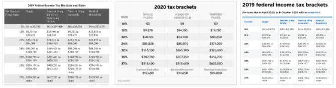 Income Tax Brackets
